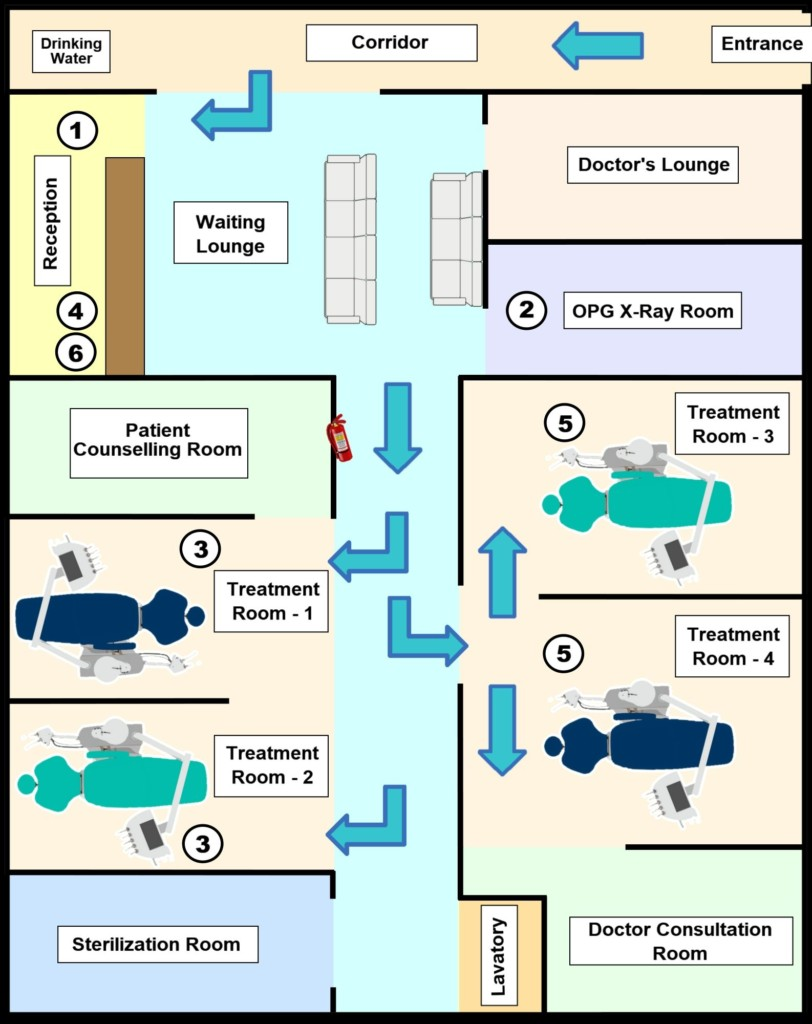 Detailed floor plan of sujays dental clinic in kathriguppe - Bangalore